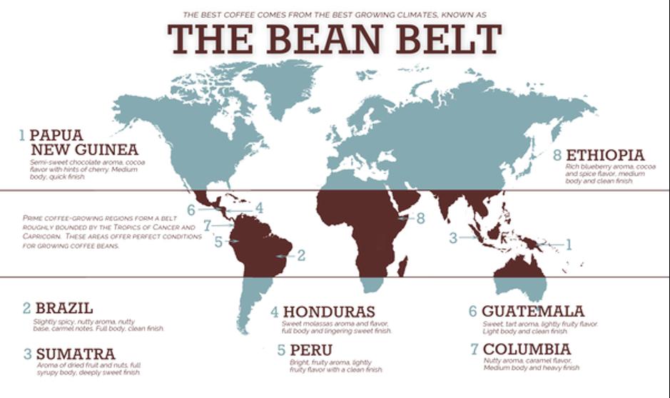 regióny pestovania kávy